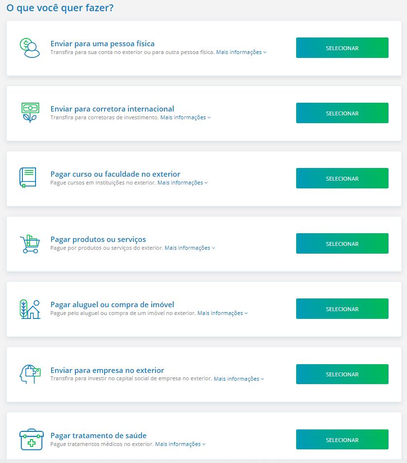 Opções para envio de dinheiro da Remessa Online