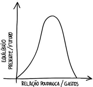Pensamento não linear - equilibrio.jpg