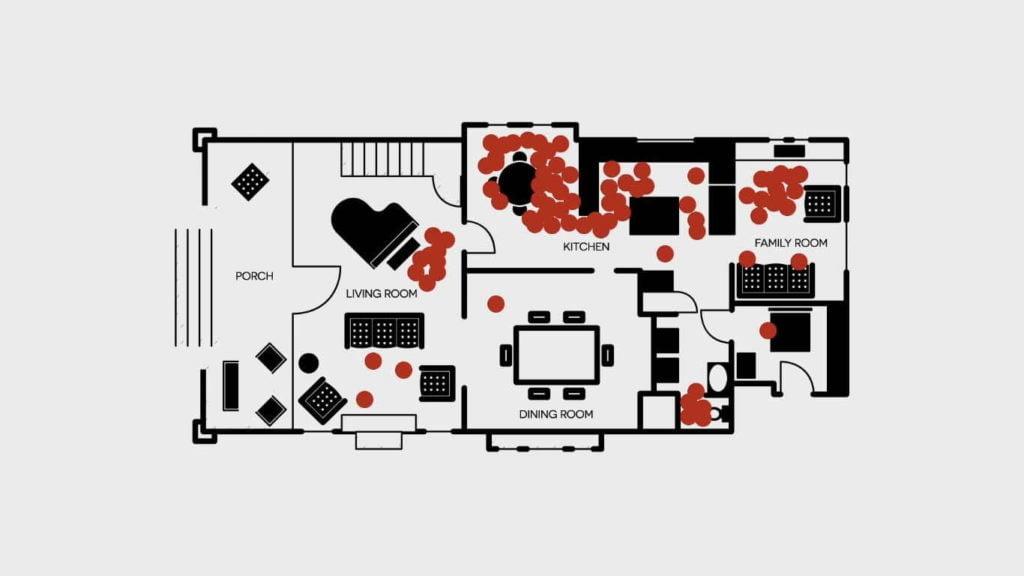 Monitoramento da família em casa: lugares que passam a maior parte do tempo